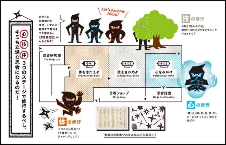 cocomag_ninjaten_2016060201